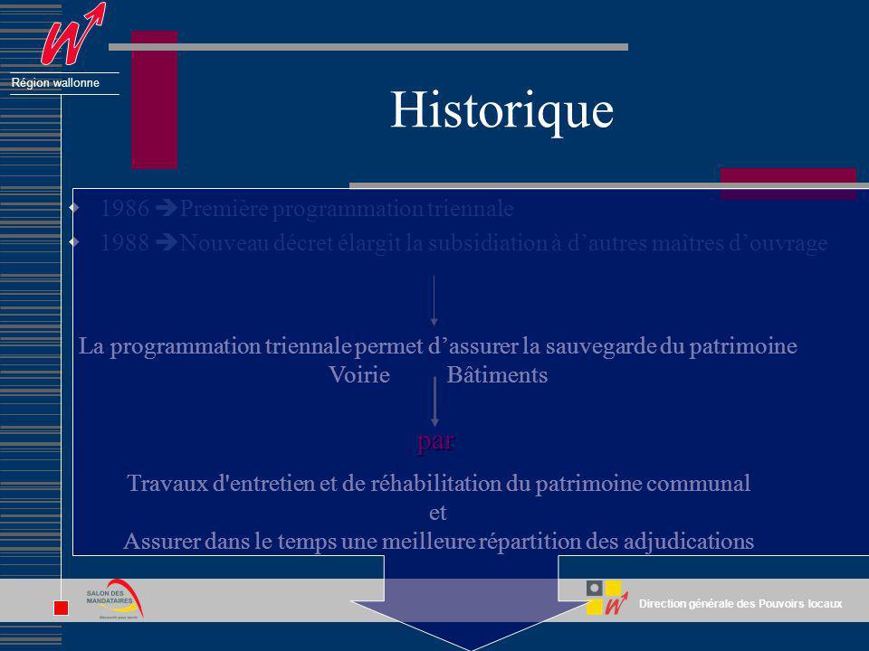 Direction générale des Pouvoirs locaux Région wallonne Historique 1986 Première programmation triennale 1988 Nouveau décret élargit la subsidiation à