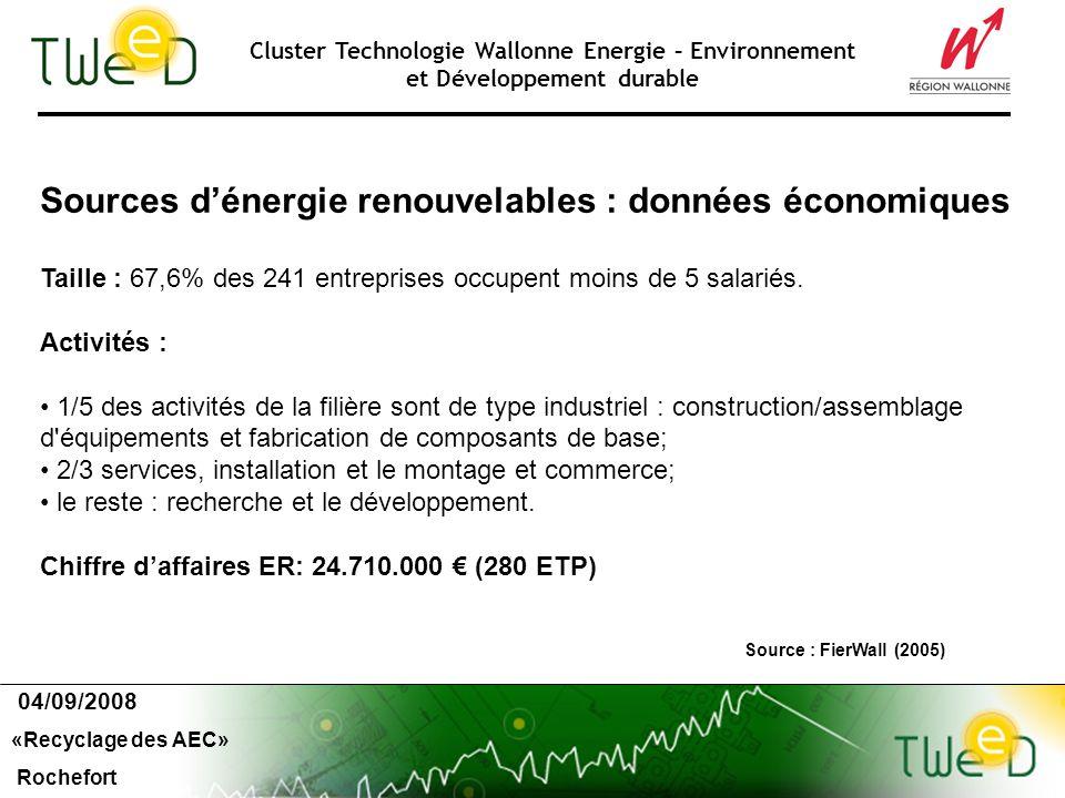 Cluster Technologie Wallonne Energie – Environnement et Développement durable Sources dénergie renouvelables : données économiques Taille : 67,6% des 241 entreprises occupent moins de 5 salariés.