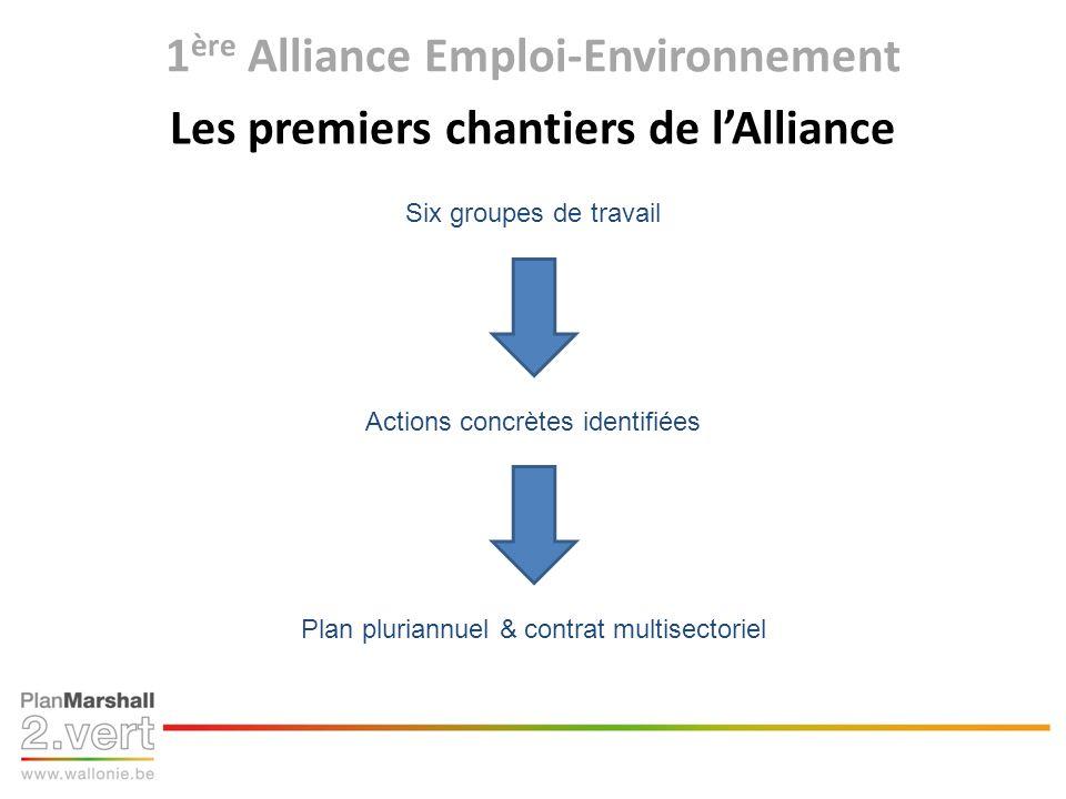 1 ère Alliance Emploi-Environnement Les premiers chantiers de lAlliance Six groupes de travail Actions concrètes identifiées Plan pluriannuel & contrat multisectoriel