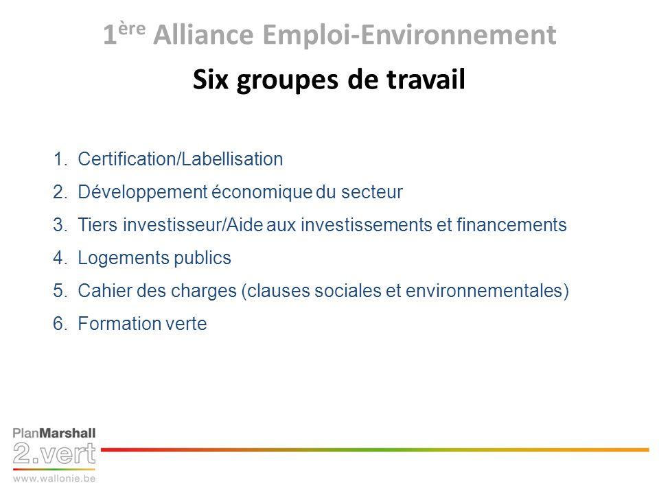 1 ère Alliance Emploi-Environnement Six groupes de travail 1.Certification/Labellisation 2.Développement économique du secteur 3.Tiers investisseur/Aide aux investissements et financements 4.Logements publics 5.Cahier des charges (clauses sociales et environnementales) 6.Formation verte