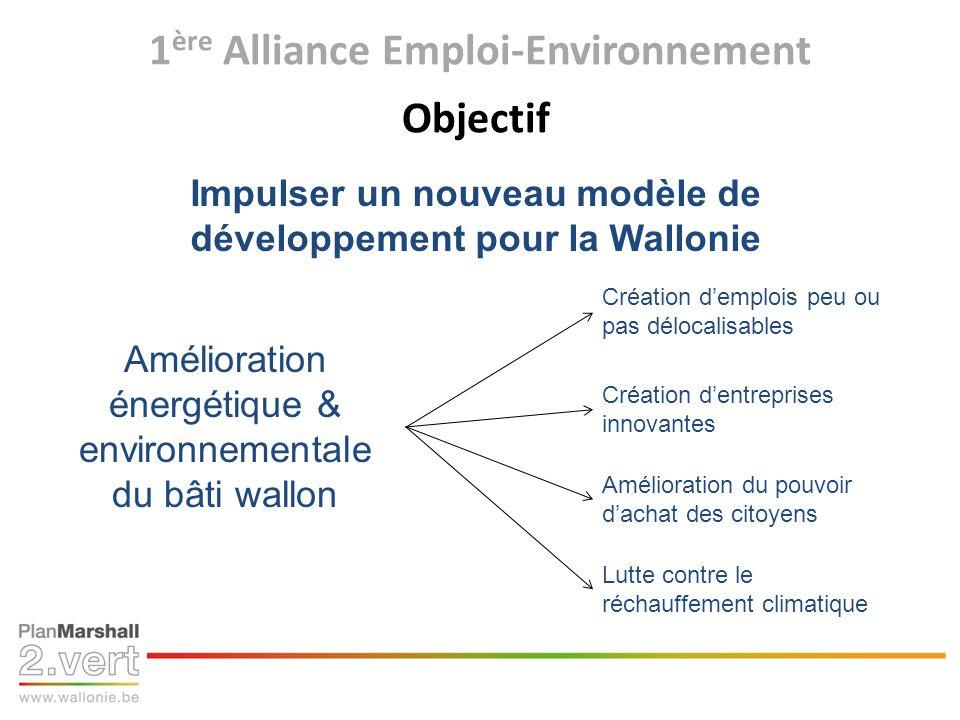 1 ère Alliance Emploi-Environnement Objectif Impulser un nouveau modèle de développement pour la Wallonie Amélioration énergétique & environnementale du bâti wallon Création dentreprises innovantes Création demplois peu ou pas délocalisables Lutte contre le réchauffement climatique Amélioration du pouvoir dachat des citoyens
