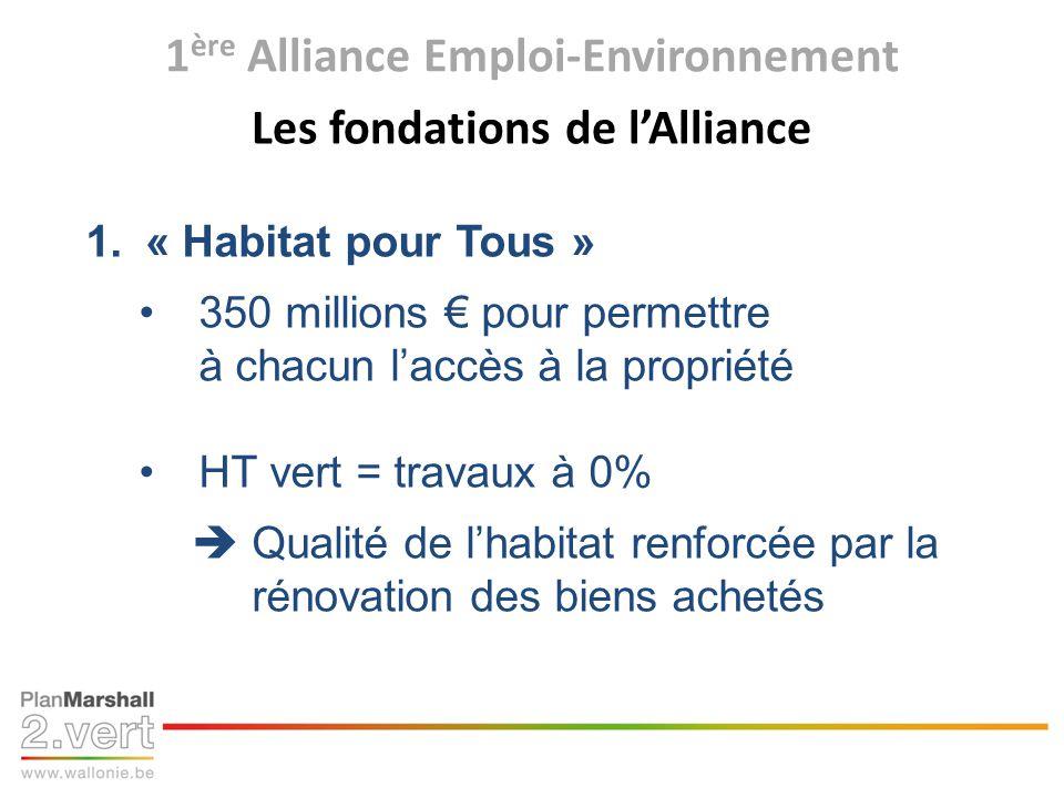 1 ère Alliance Emploi-Environnement Les fondations de lAlliance (2) 2.Primes: priorité à lIsolation .