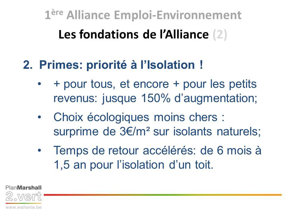 1 ère Alliance Emploi-Environnement Les fondations de lAlliance (3) 3.Performance énergétique des bâtiments (P.E.B.) 1 er mai 2010 : Construire malin pour Consommer moins .