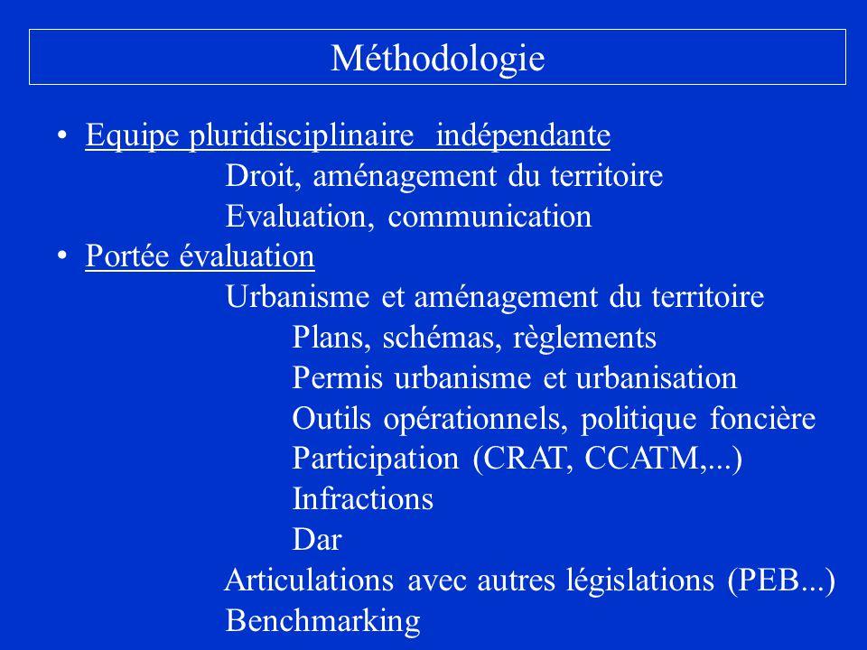 Méthodologie Equipe pluridisciplinaire indépendante Droit, aménagement du territoire Evaluation, communication Portée évaluation Urbanisme et aménagem