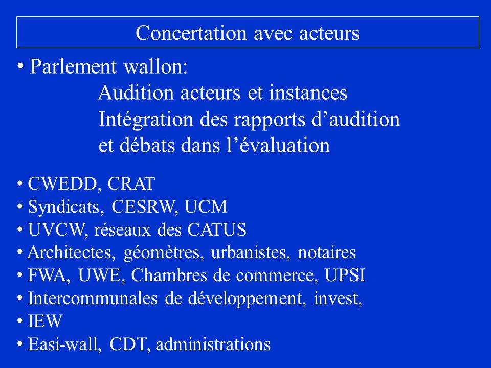 Concertation avec acteurs CWEDD, CRAT Syndicats, CESRW, UCM UVCW, réseaux des CATUS Architectes, géomètres, urbanistes, notaires FWA, UWE, Chambres de