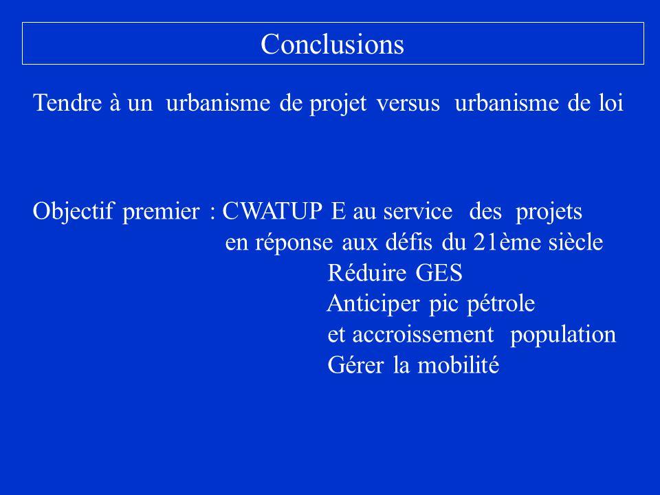 Conclusions Tendre à un urbanisme de projet versus urbanisme de loi Objectif premier : CWATUP E au service des projets en réponse aux défis du 21ème s