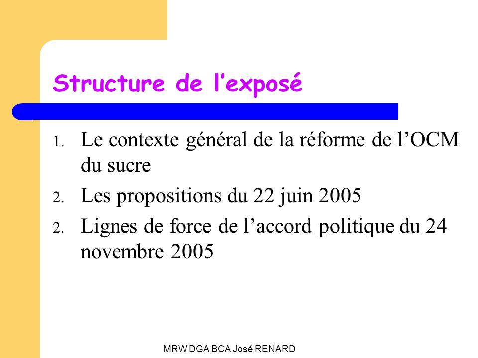 MRW DGA BCA José RENARD 1.Le contexte général de la réforme de lOCM sucre 1.1.