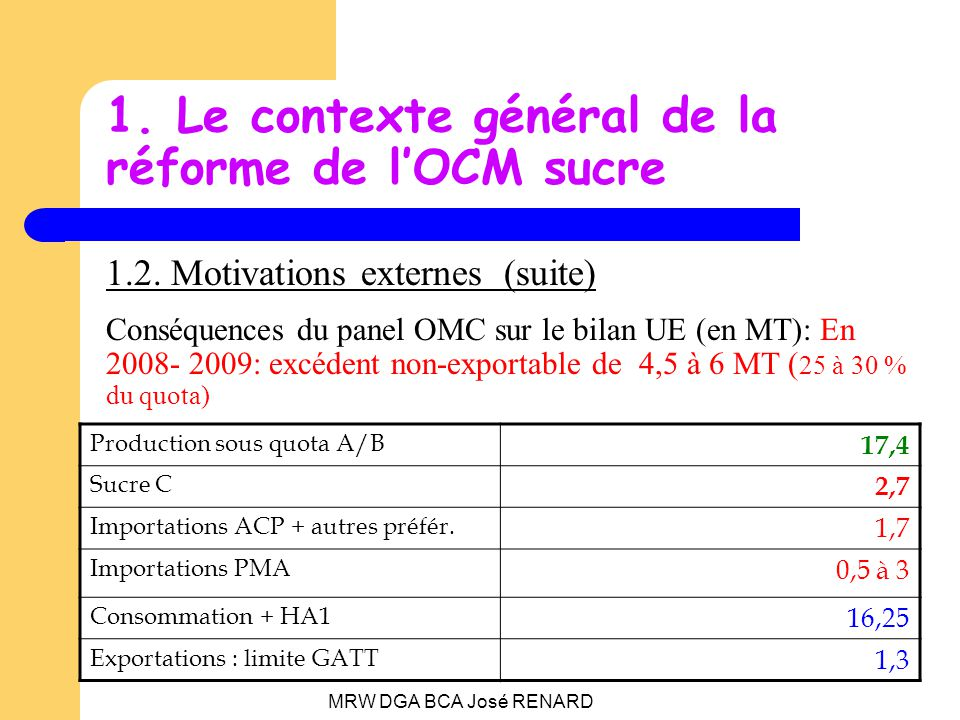 MRW DGA BCA José RENARD 1.Le contexte général de la réforme de lOCM sucre 1.3.