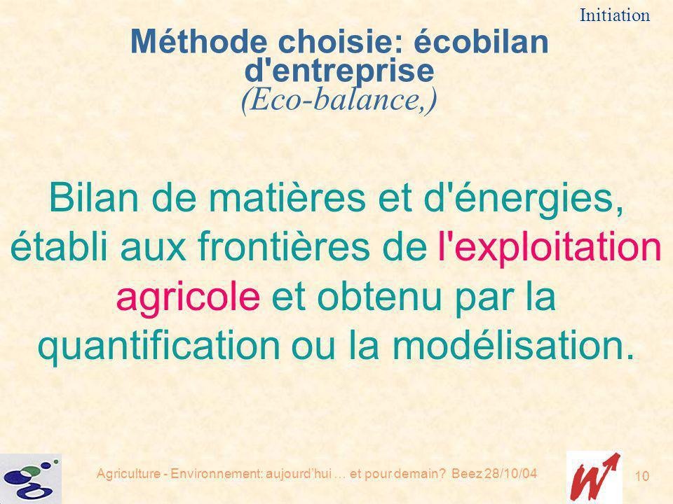 Agriculture - Environnement: aujourdhui … et pour demain? Beez 28/10/04 10 Initiation Méthode choisie: écobilan d'entreprise (Eco-balance,) Bilan de m