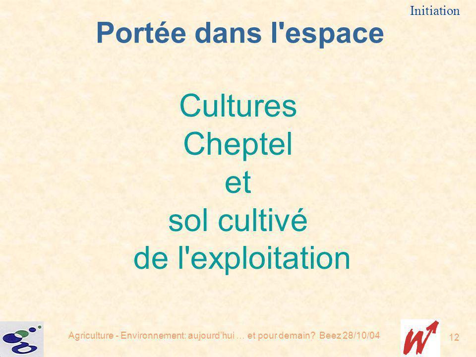Agriculture - Environnement: aujourdhui … et pour demain? Beez 28/10/04 12 Initiation Portée dans l'espace Cultures Cheptel et sol cultivé de l'exploi