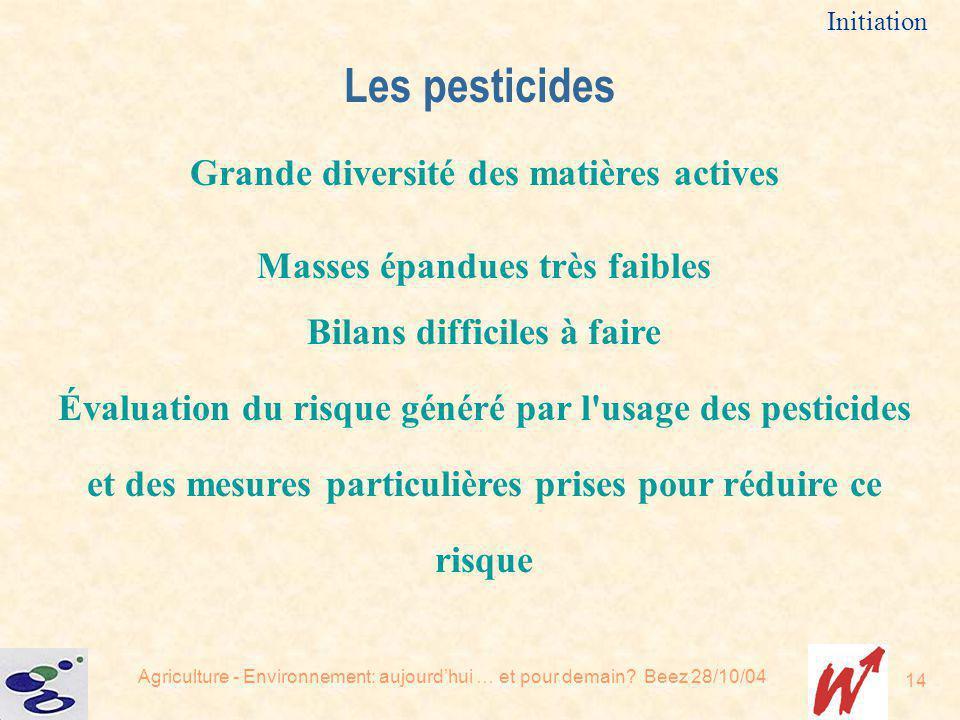 Agriculture - Environnement: aujourdhui … et pour demain? Beez 28/10/04 14 Initiation Les pesticides Grande diversité des matières actives Masses épan
