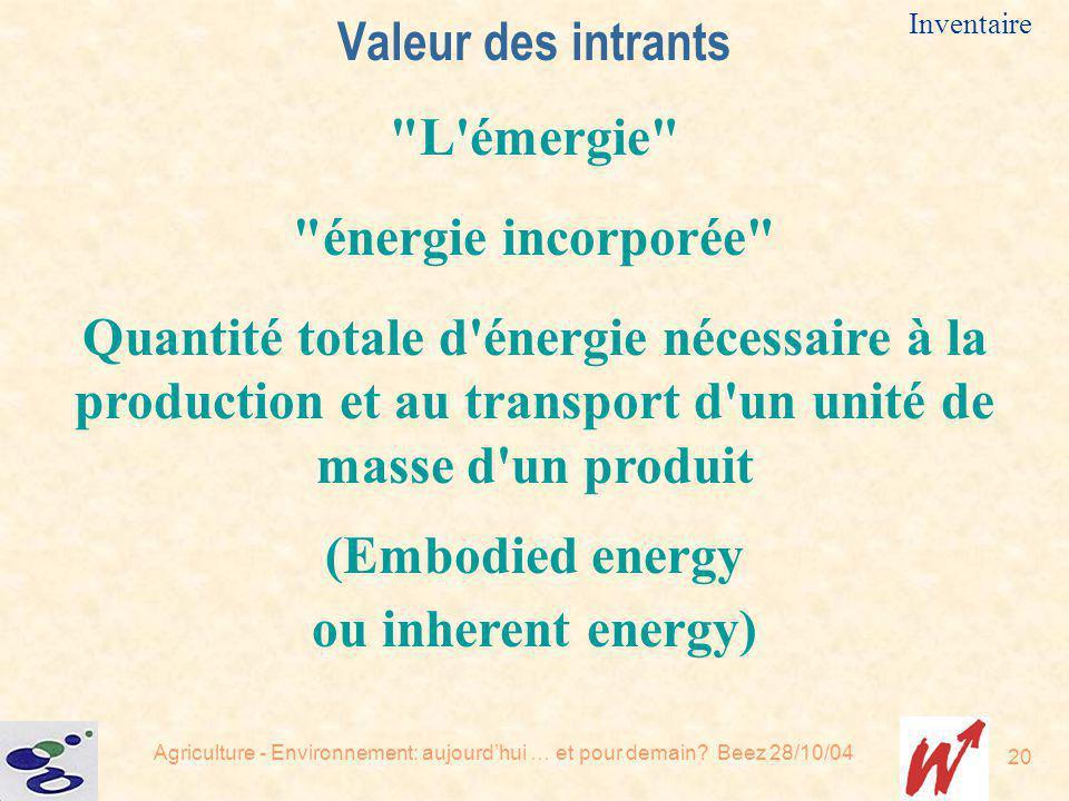 Agriculture - Environnement: aujourdhui … et pour demain? Beez 28/10/04 20 Inventaire Valeur des intrants