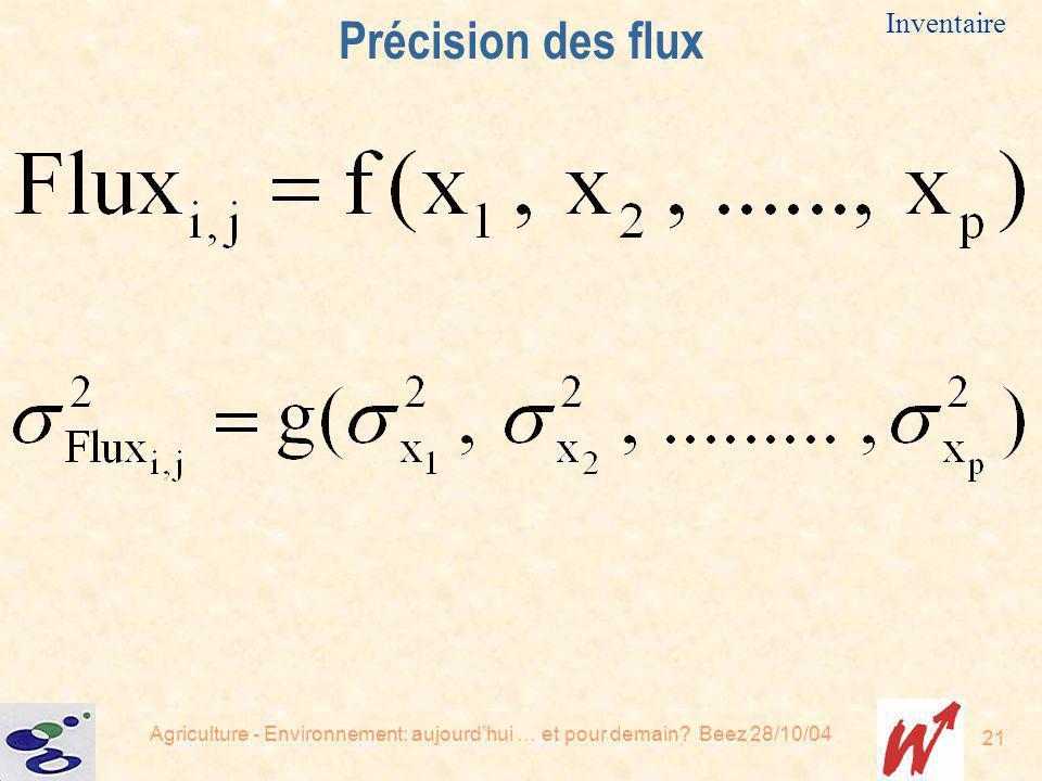 Agriculture - Environnement: aujourdhui … et pour demain? Beez 28/10/04 21 Inventaire Précision des flux