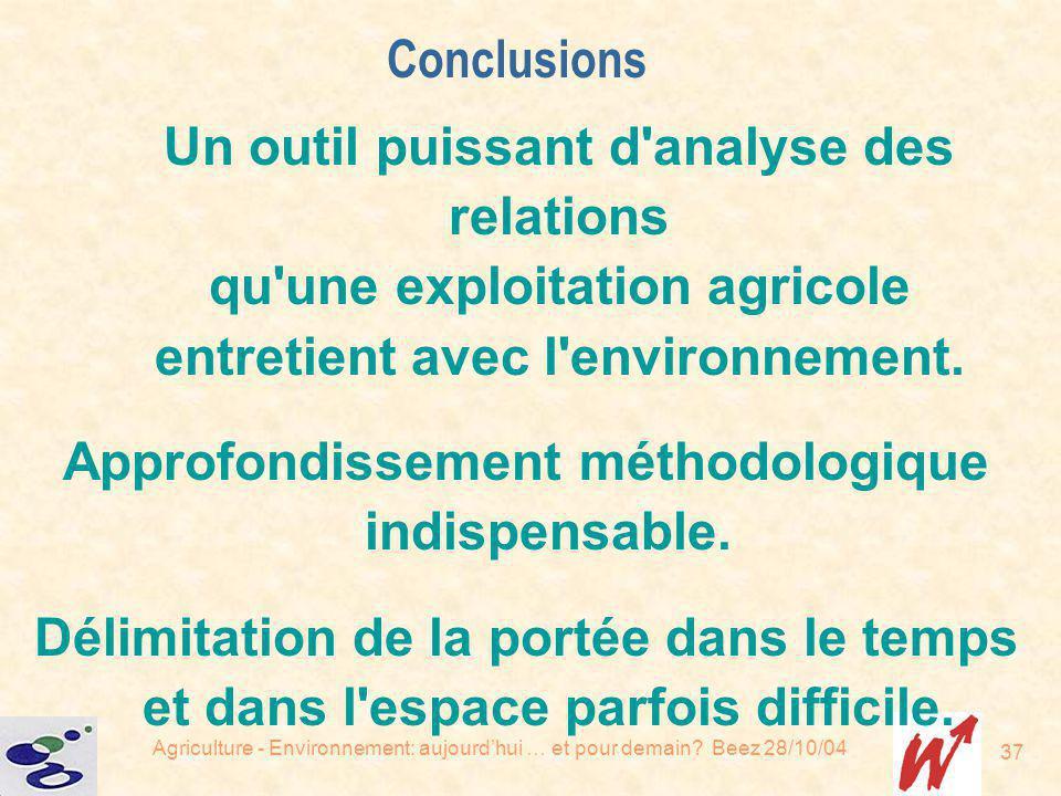 Agriculture - Environnement: aujourdhui … et pour demain? Beez 28/10/04 37 Un outil puissant d'analyse des relations qu'une exploitation agricole entr