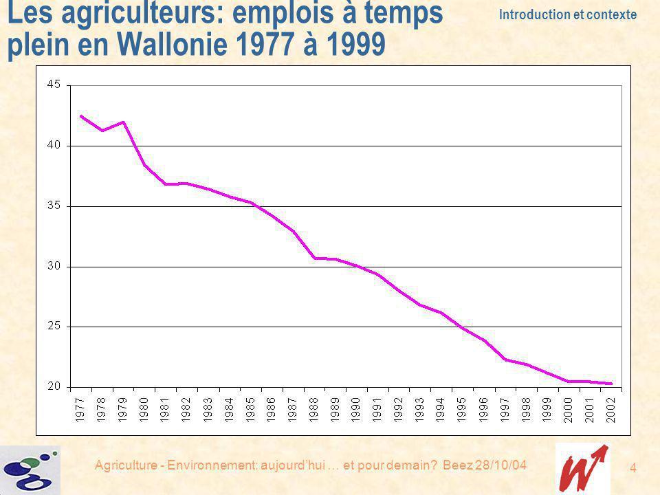 Agriculture - Environnement: aujourdhui … et pour demain? Beez 28/10/04 4 Introduction et contexte Les agriculteurs: emplois à temps plein en Wallonie