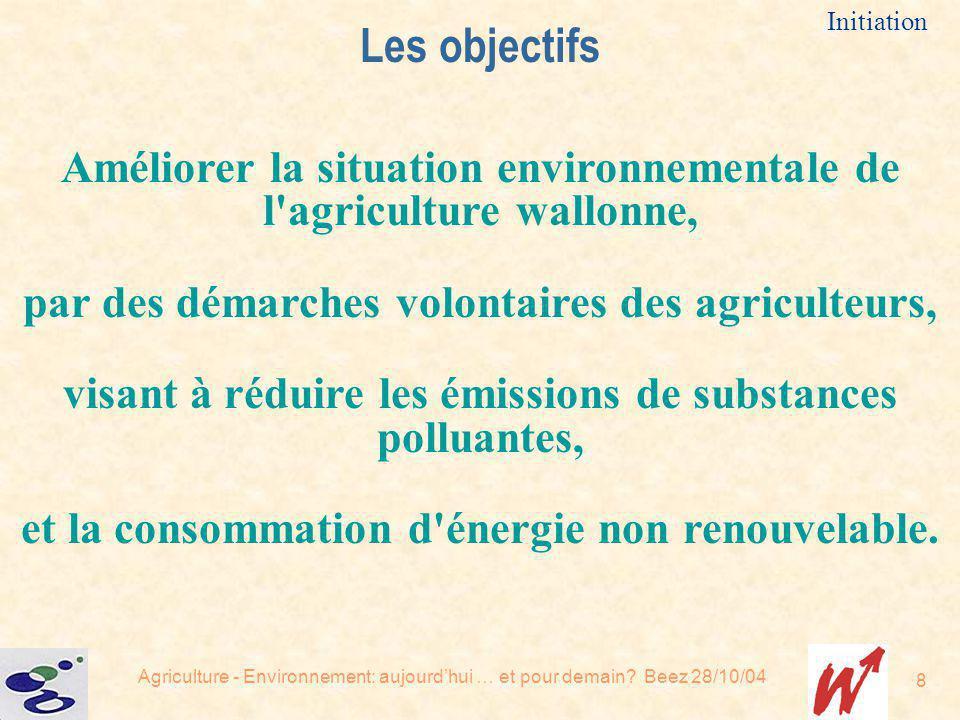 Agriculture - Environnement: aujourdhui … et pour demain? Beez 28/10/04 8 Initiation Les objectifs Améliorer la situation environnementale de l'agricu