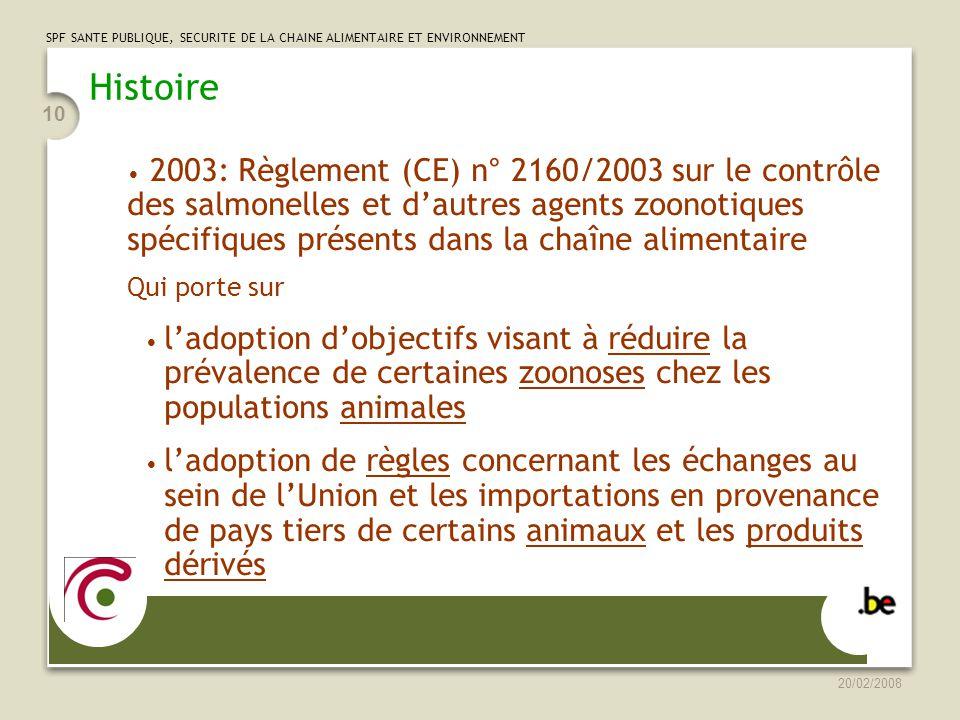 SPF SANTE PUBLIQUE, SECURITE DE LA CHAINE ALIMENTAIRE ET ENVIRONNEMENT 20/02/2008 11 Histoire - Règlement 2160/2003 Annex E.
