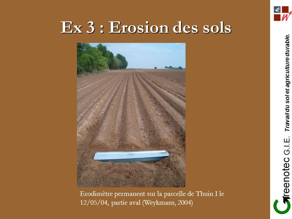 Travail du sol et agriculture durable. Ex 3 : Erosion des sols Erodimètre permanent sur la parcelle de Thuin I le 12/05/04, partie aval (Weykmans, 200