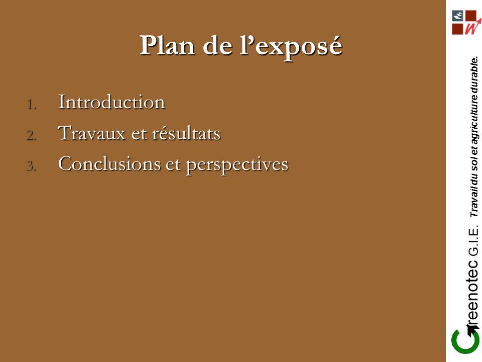 Travail du sol et agriculture durable. Plan de lexposé 1. Introduction 2. Travaux et résultats 3. Conclusions et perspectives