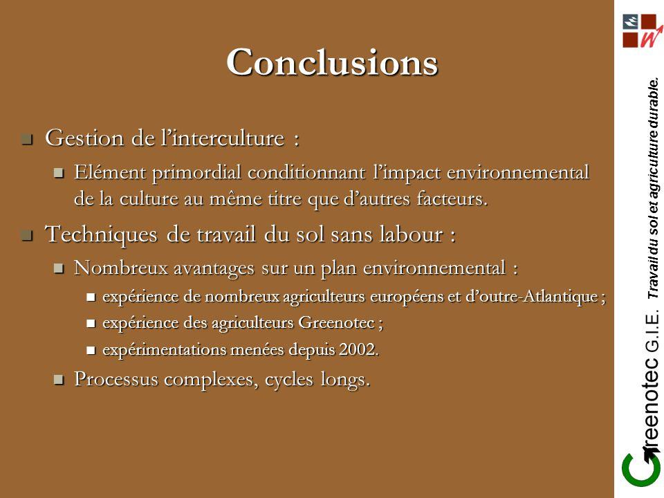 Travail du sol et agriculture durable. Conclusions Gestion de linterculture : Gestion de linterculture : Elément primordial conditionnant limpact envi