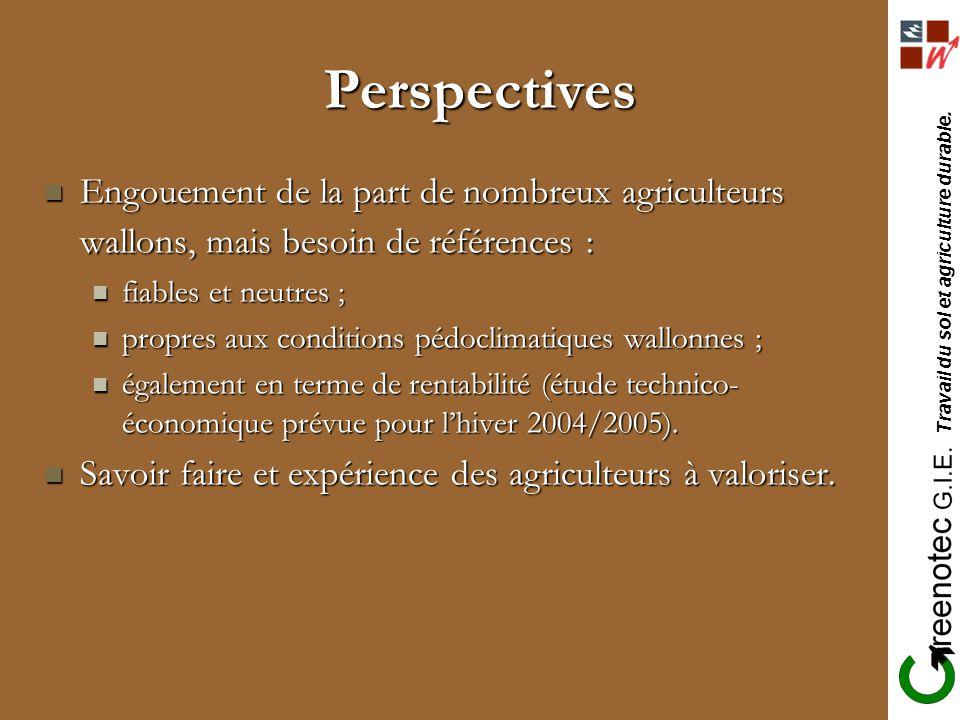 Travail du sol et agriculture durable. Perspectives Engouement de la part de nombreux agriculteurs wallons, mais besoin de références : Engouement de