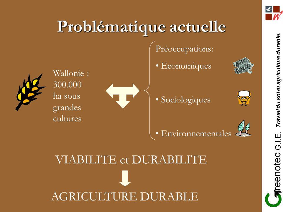 Travail du sol et agriculture durable. Problématique actuelle Wallonie : 300.000 ha sous grandes cultures Préoccupations: Economiques Sociologiques En