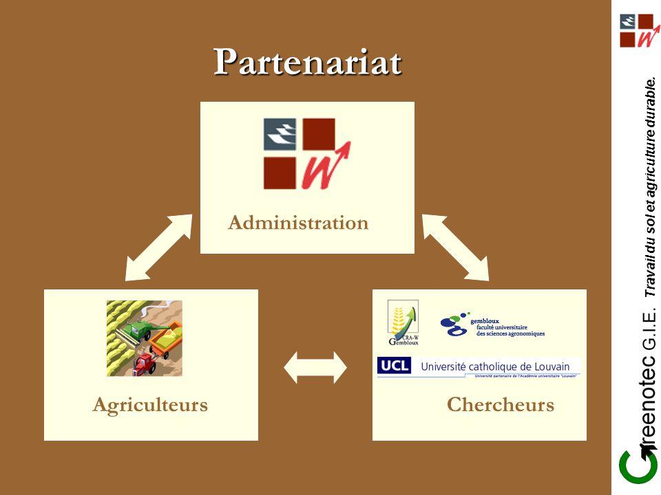 Travail du sol et agriculture durable. Partenariat Agriculteurs Chercheurs Administration Agriculteurs