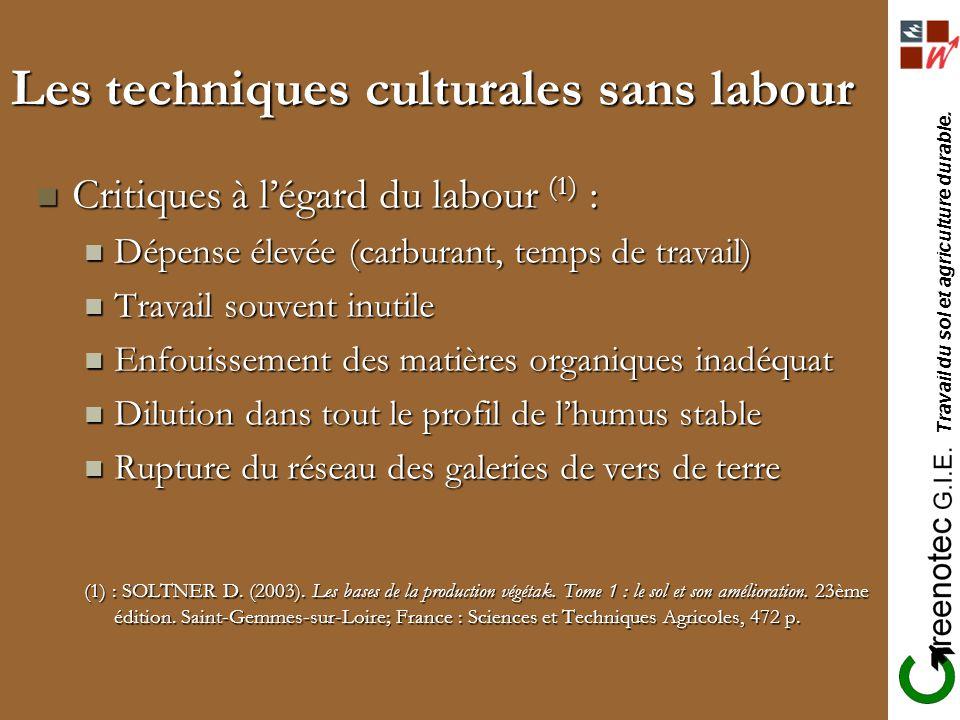 Travail du sol et agriculture durable. Les techniques culturales sans labour Critiques à légard du labour (1) : Critiques à légard du labour (1) : Dép