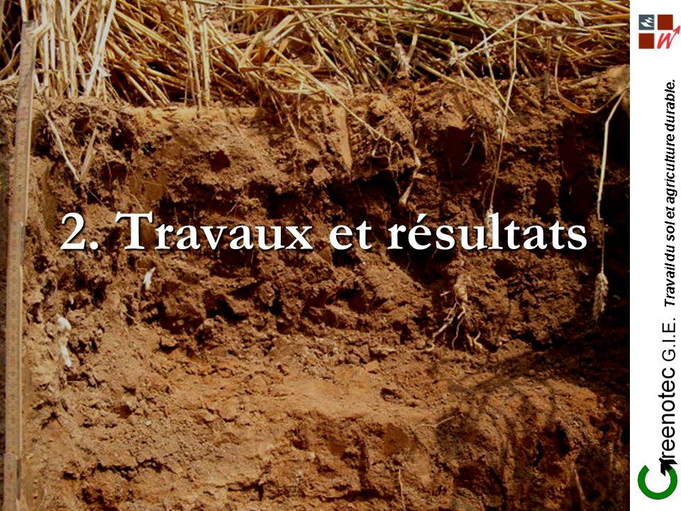 Travail du sol et agriculture durable. 2. Travaux et résultats