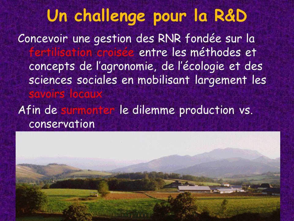 Un challenge pour la R&D Concevoir une gestion des RNR fondée sur la fertilisation croisée entre les méthodes et concepts de lagronomie, de lécologie et des sciences sociales en mobilisant largement les savoirs locaux Afin de surmonter le dilemme production vs.
