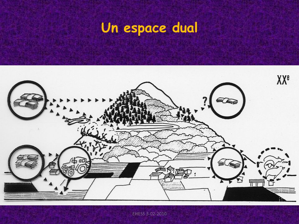 EHESS 3-02-2010 Un espace dual