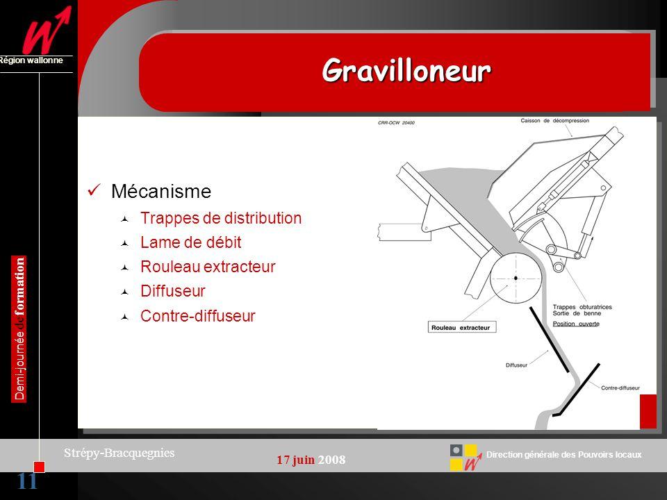 11 Direction générale des Pouvoirs locaux Région wallonne 17 juin 2008 Demi-journée de formation Strépy-Bracquegnies GravilloneurGravilloneur Mécanism