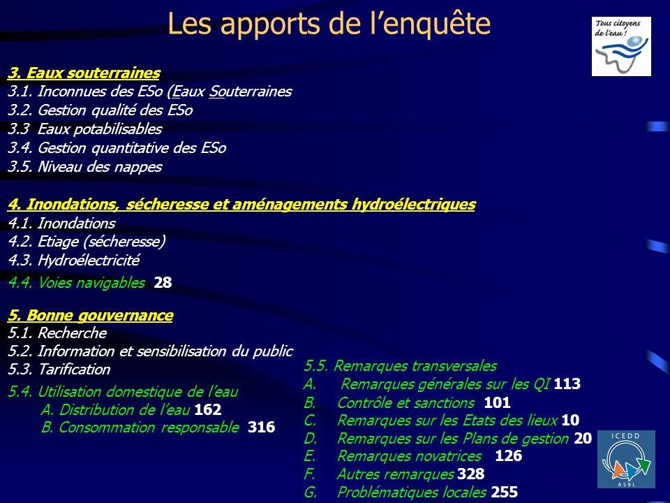 Les apports de lenquête 3. Eaux souterraines 3.1. Inconnues des ESo (Eaux Souterraines 3.2. Gestion qualité des ESo 3.3 Eaux potabilisables 3.4. Gesti