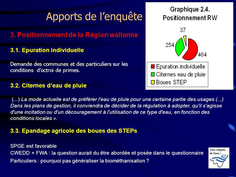 Apports de lenquête 3. Positionnement de la Région wallonne 3.1. Epuration individuelle Demande des communes et des particuliers sur les conditions do
