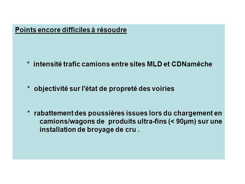 Points encore difficiles à résoudre * intensité trafic camions entre sites MLD et CDNamêche * objectivité sur l'état de propreté des voiries * rabatte