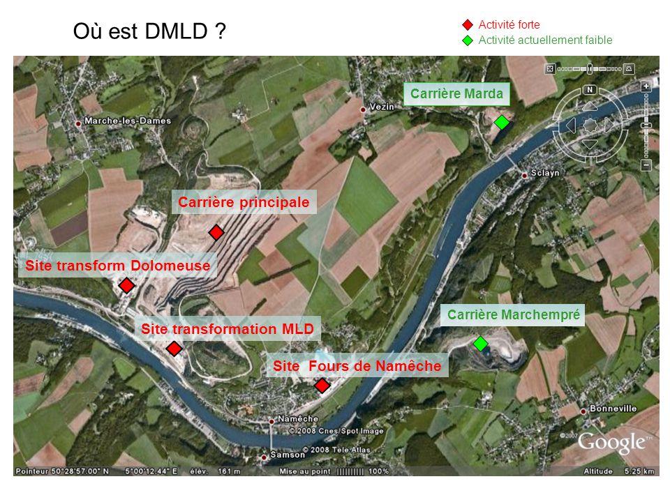 Carrière principale Site transform Dolomeuse Site Fours de Namêche Carrière Marda Activité forte Activité actuellement faible Carrière Marchempré Site