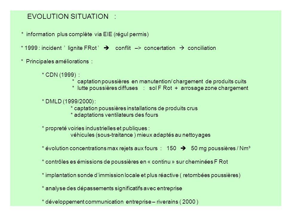 EVOLUTION SITUATION : * information plus complète via EIE (régul permis) * 1999 : incident lignite FRot conflit –> concertation conciliation * Princip