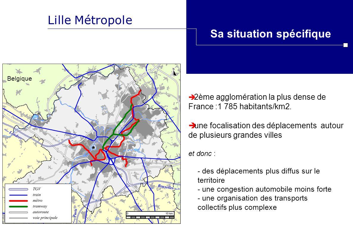 Lille Métropole Sa situation spécifique Belgique 2ème agglomération la plus dense de France :1 785 habitants/km2. une focalisation des déplacements au