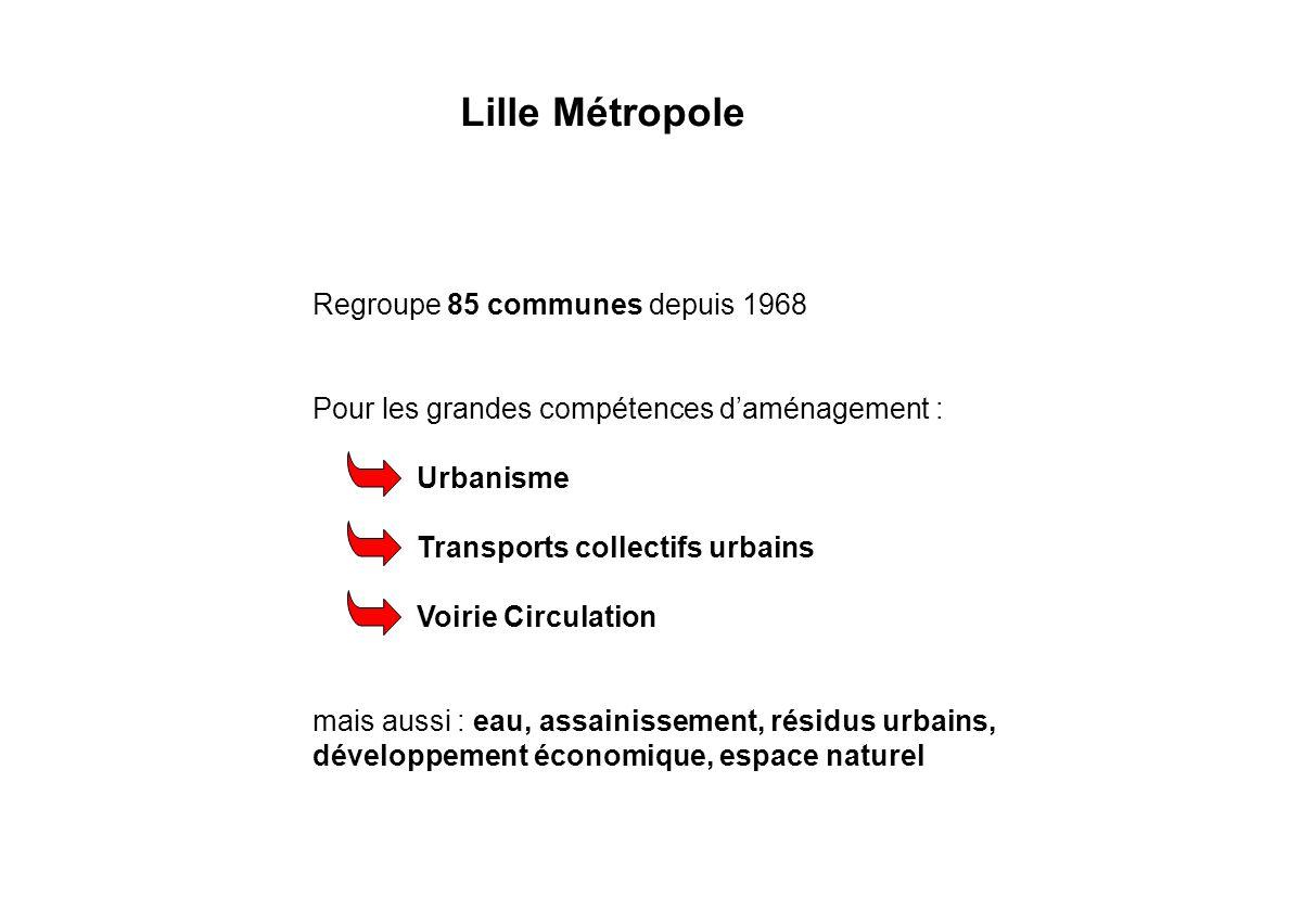 Lille Métropole Regroupe 85 communes depuis 1968 Pour les grandes compétences daménagement : Urbanisme Transports collectifs urbains Voirie Circulatio