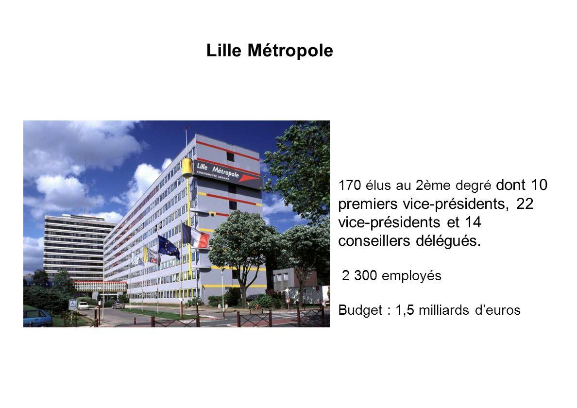 Lille Métropole 170 élus au 2ème degré dont 10 premiers vice-présidents, 22 vice-présidents et 14 conseillers délégués. 2 300 employés Budget : 1,5 mi