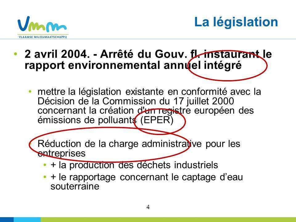 4 La législation 2 avril 2004. - Arrêté du Gouv. fl.