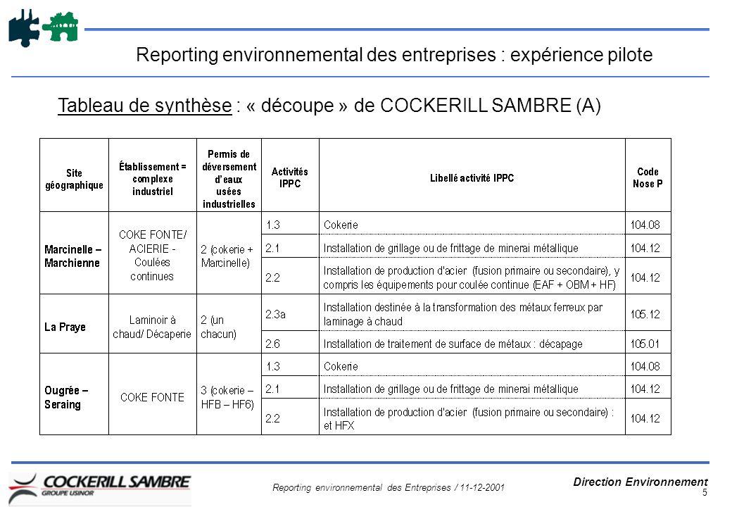 Reporting environnemental des Entreprises / 11-12-2001 Direction Environnement 5 Reporting environnemental des entreprises : expérience pilote Tableau de synthèse : « découpe » de COCKERILL SAMBRE (A)