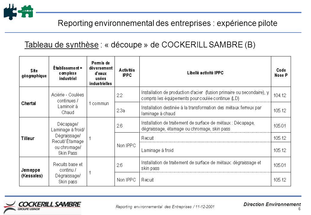 Reporting environnemental des Entreprises / 11-12-2001 Direction Environnement 6 Reporting environnemental des entreprises : expérience pilote Tableau de synthèse : « découpe » de COCKERILL SAMBRE (B)