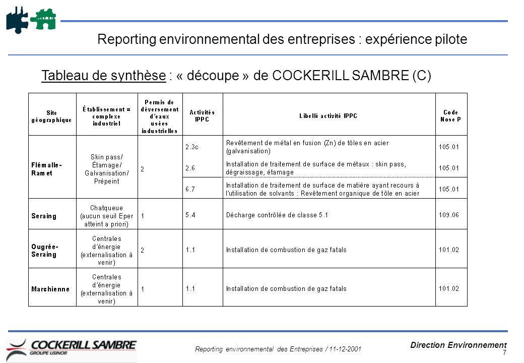 Reporting environnemental des Entreprises / 11-12-2001 Direction Environnement 7 Reporting environnemental des entreprises : expérience pilote Tableau de synthèse : « découpe » de COCKERILL SAMBRE (C)