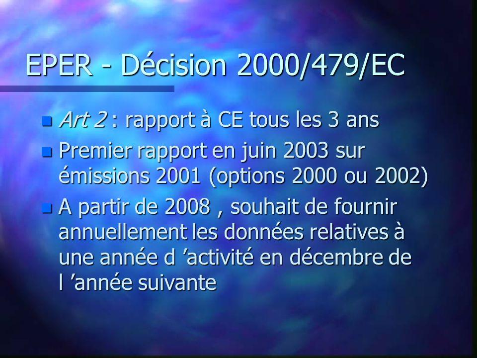 EPER - Décision 2000/479/EC n Art 2 : rapport à CE tous les 3 ans n Premier rapport en juin 2003 sur émissions 2001 (options 2000 ou 2002) n A partir de 2008, souhait de fournir annuellement les données relatives à une année d activité en décembre de l année suivante