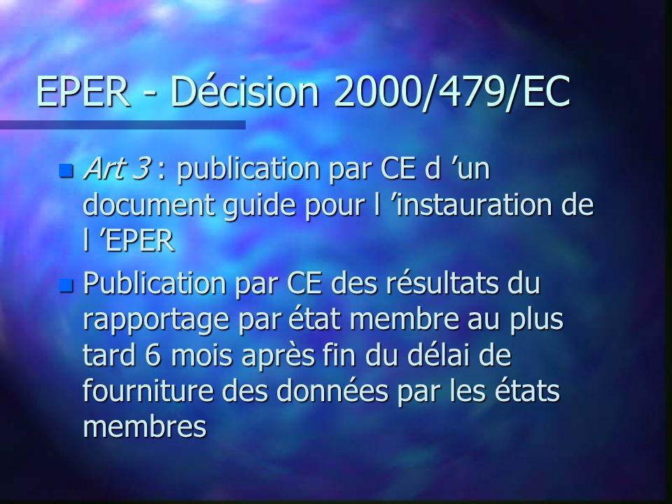 EPER - Décision 2000/479/EC n Art 3 : publication par CE d un document guide pour l instauration de l EPER n Publication par CE des résultats du rapportage par état membre au plus tard 6 mois après fin du délai de fourniture des données par les états membres