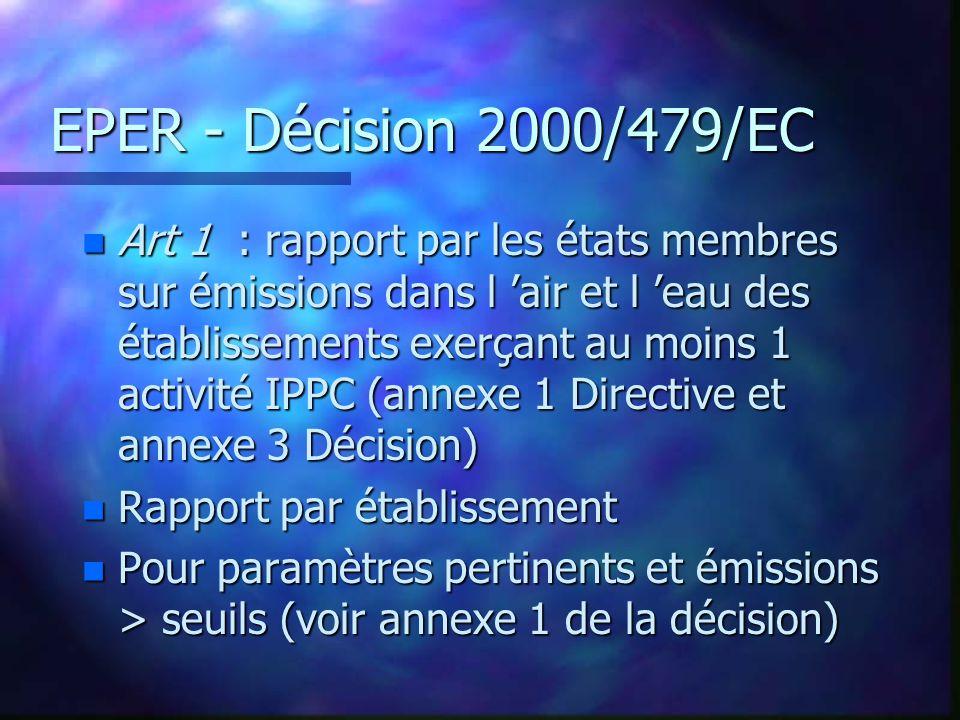 EPER - Décision 2000/479/EC n Art 1 : rapport par les états membres sur émissions dans l air et l eau des établissements exerçant au moins 1 activité IPPC (annexe 1 Directive et annexe 3 Décision) n Rapport par établissement n Pour paramètres pertinents et émissions > seuils (voir annexe 1 de la décision)
