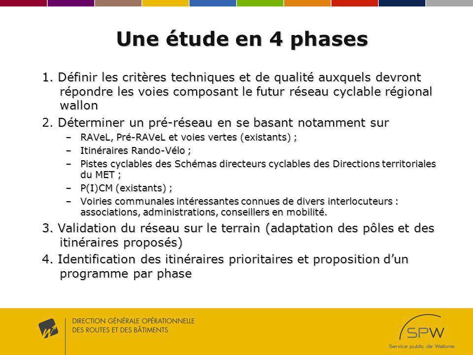 Une étude en 4 phases 1.Définir les critères techniques et de qualité auxquels devront répondre les voies composant le futur réseau cyclable régional wallon 1.