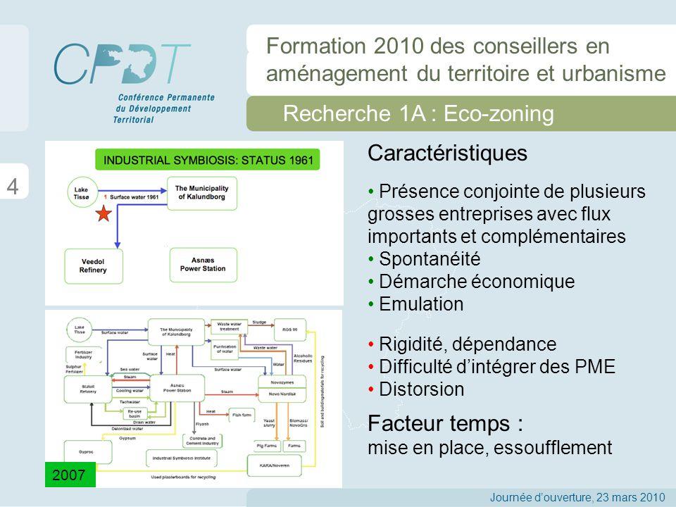 Recherche 1A : Eco-zoning Valeur ajoutée dun éco-zoning : 15 TERRITOIRE ENVIRONNEMENT SOCIAL ECONOMIE Compétitivité accrue : Valorisation des ressources disponibles (matières, énergie, emploi) Facilitation des synergies Qualité de vie accrue : Opportunités demplois non délocalisables Cadre de vie et de travail Qualité environnementale accrue : Préservation des ressources (eau, sol, air) Paysage et biodiversité Journée douverture, 23 mars 2010 Formation 2010 des conseillers en aménagement du territoire et urbanisme
