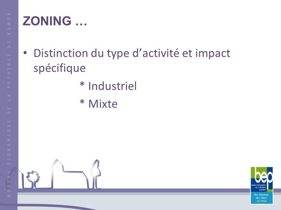 ZONING … Distinction du type dactivité et impact spécifique * Industriel * Mixte